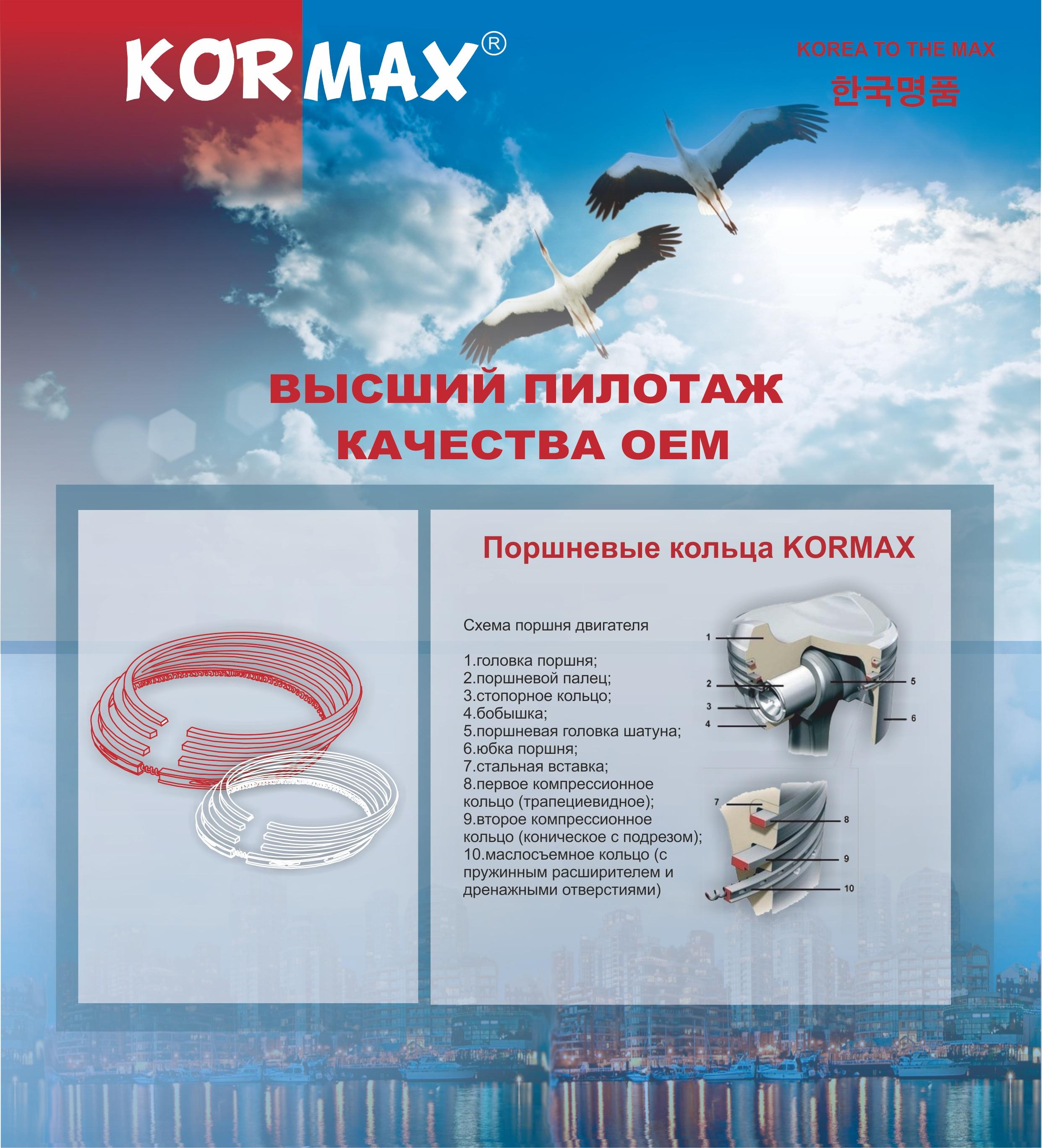 kormax поршневые кольца